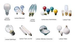 Les diff rents types d ampoules sur le march - Different type de lampe ...
